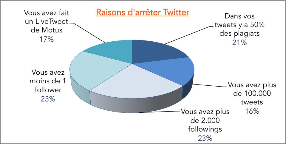 arret-twitter