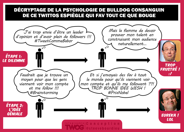 INFOGRAPHIE_PSY
