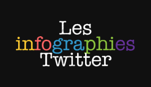 INFOGRAPHIES_TWITTER_STATS_TWEETS_CAMEMBERTS_INFLUENTS