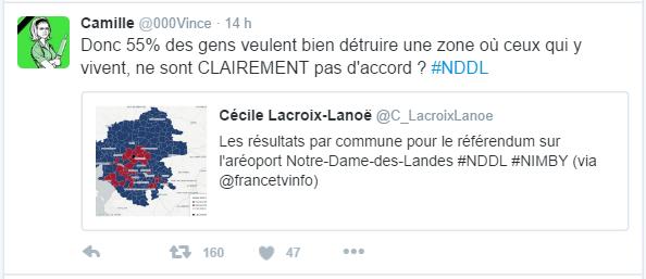 Camille @000Vince  14 hil y a 14 heures Camille a retweeté Cécile Lacroix-Lanoë Donc 55% des gens veulent bien détruire une zone où ceux qui y vivent, ne sont CLAIREMENT pas d'accord ? #NDDL