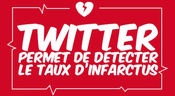 Image de couverture de l'article : Twitter détecte le taux d'infarctus