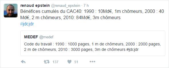 @renaud_epstein il y a 7 heures renaud epstein a retweeté MEDEF Bénéfices cumulés du CAC40: 1990 : 10Md€, 1m chômeurs, 2000 : 40 Md€, 2 m chômeurs, 2010: 84Md€, 3m chômeurs #jdcjdr