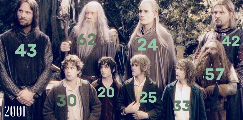 photo avec l'âge des acteurs au moment du tournage du seigneur des anneaux